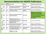 recommendations for aashto publications