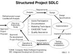 structured project sdlc