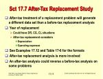 sct 17 7 after tax replacement study