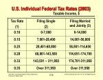 u s individual federal tax rates 2003