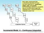 incremental model a continuous integration