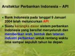 arsitektur perbankan indonesia api