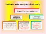 struktura pa stwowej sfery bud etowej