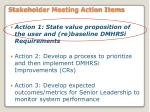 stakeholder meeting action items
