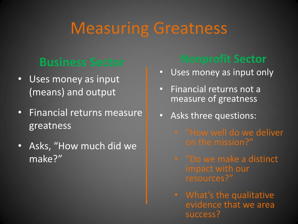Measuring Greatness