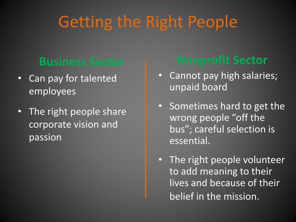 Getting the Right People