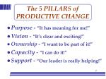 the 5 pillars of productive change