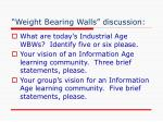 weight bearing walls discussion