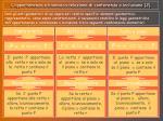 l appartenenza e biunivoca relazione di contenenza o inclusione 2