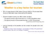 weather is a key factor for tourism