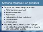 growing consensus on priorities