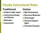 faculty instructional roles