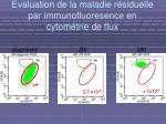 evaluation de la maladie r siduelle par immunofluoresence en cytom trie de flux