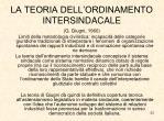 la teoria dell ordinamento intersindacale