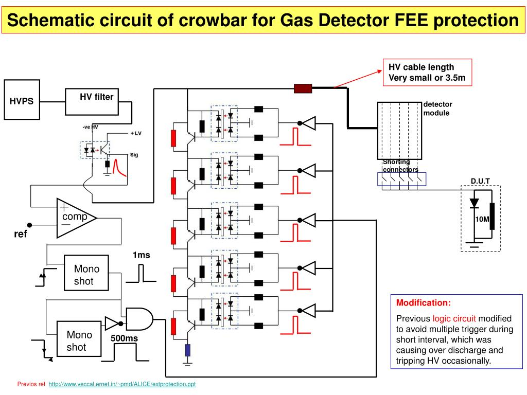 Schematic circuit of crowbar for Gas Detector FEE protection
