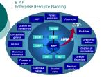e r p enterprise resource planning