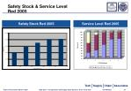 safety stock service level red 2005