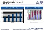 safety stock service level red 2010