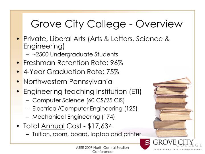 Grove city college overview