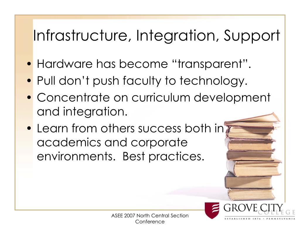Infrastructure, Integration, Support