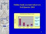 online bank account takeovers 3rd quarter 2011