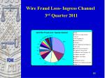 wire fraud loss ingress channel 3 rd quarter 2011