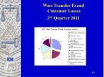 wire transfer fraud customer losses 3 rd quarter 2011