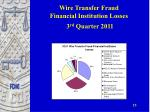 wire transfer fraud financial institution losses 3 rd quarter 2011