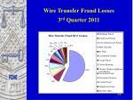wire transfer fraud losses 3 rd quarter 2011