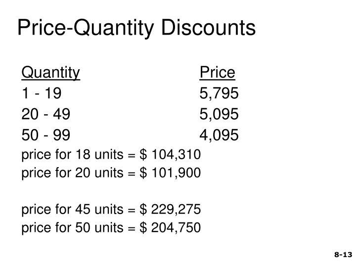 Price-Quantity Discounts