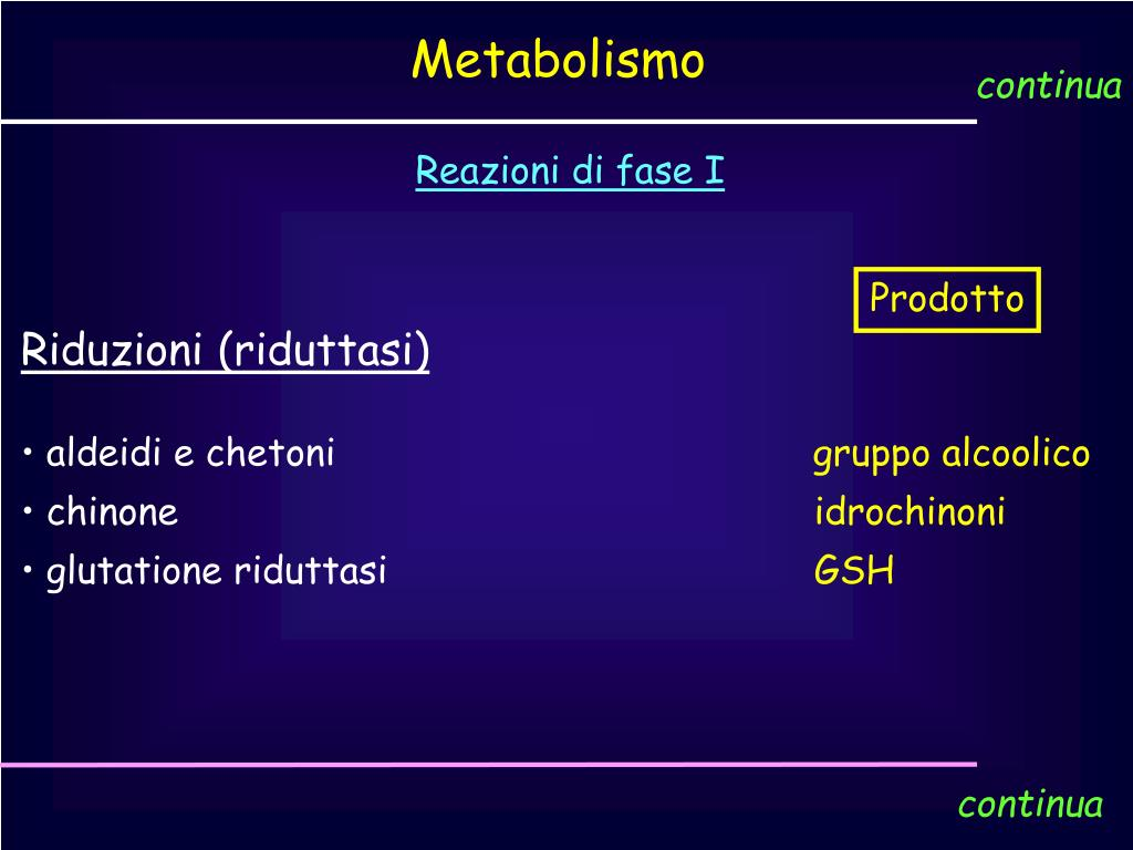 Tips para metabolismo cerebral