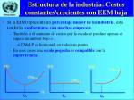 estructura de la industria costos constantes crecientes con eem baja