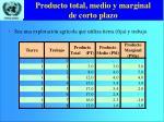 producto total medio y marginal de corto plazo1