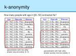k anonymity