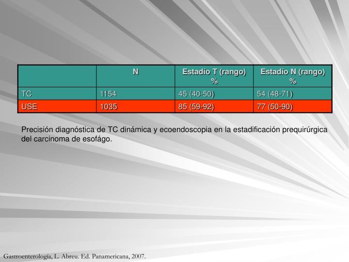 Precisión diagnóstica de TC dinámica y ecoendoscopia en la estadificación prequirúrgica del carcinoma de esofágo.