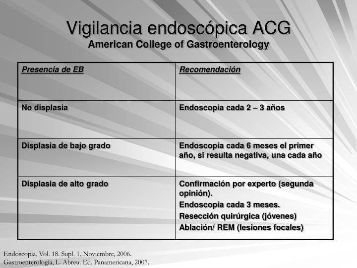 Vigilancia endoscópica ACG
