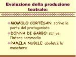 evoluzione della produzione teatrale