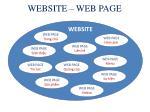 website web page