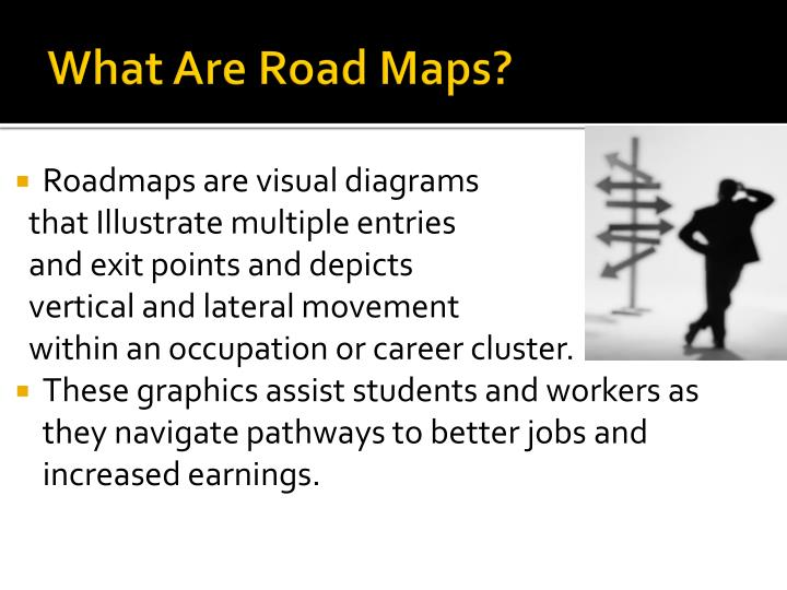 What Are Road Maps?