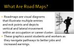 what are road maps