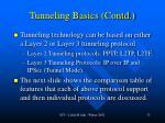 tunneling basics contd1