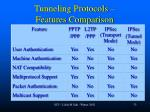 tunneling protocols features comparison