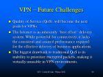 vpn future challenges