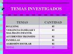 temas investigados