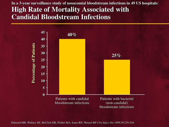 In a 3-year surveillance study of nosocomial bloodstream infections in 49 US hospitals: