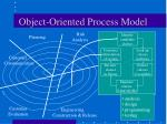 object oriented process model