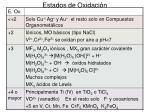 estados de oxidaci n