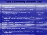 table 3 estimating economic cost