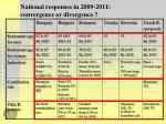 national responses in 2009 2011 convergence or divergence