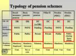 typology of pension schemes